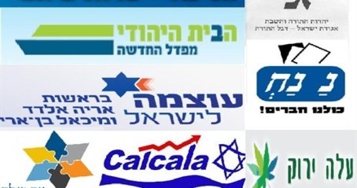 Israel's Political Parties