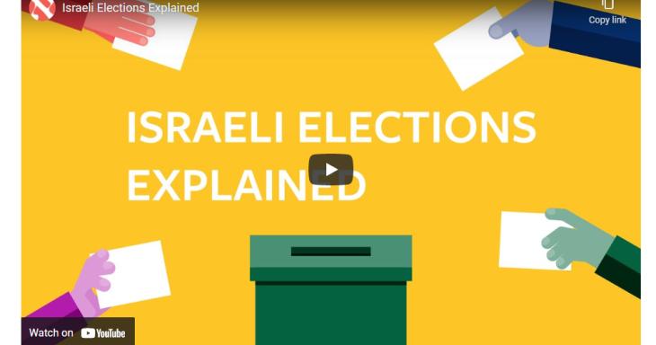 Israeli Elections Explained